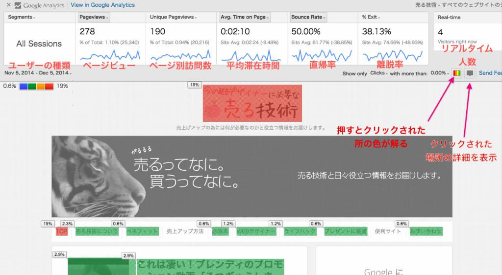 Webデザイナー必見!Google Analytics で簡単にデザインの欠点がわかるページ解析がすごい