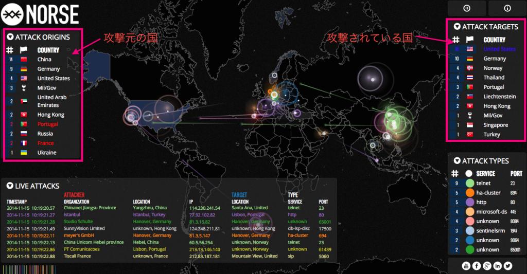 うゎすげぇ!リアルタイムでハッカーが攻撃している様子が見れるサイトが面白い
